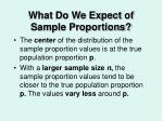 what do we expect of sample proportions12