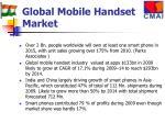 global mobile handset market