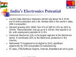 india s electronics potential
