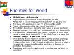 priorities for world