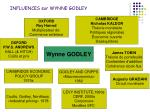 influences sur wynne godley