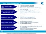 ecf2 current status 26 july 2011