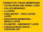 connective tissue membranes