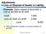 adjustments loss on disposal of assets or liability