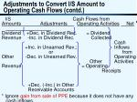 adjustments to convert i s amount to operating cash flows contd