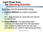 cash flows from the operating activities