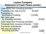 layton company statement of cash flows contd