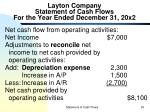 layton company statement of cash flows for the year ended december 31 20x2