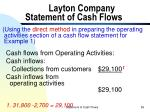 layton company statement of cash flows