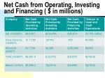 net cash from operating investing and financing in millions