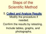 steps of the scientific method10