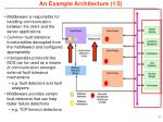 an example architecture 1 2