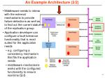 an example architecture 2 2