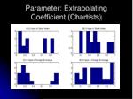 parameter extrapolating coefficient chartists