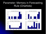 parameter memory in forecasting rule chartists