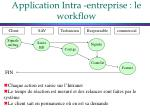 application intra entreprise le workflow