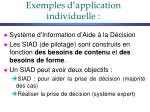 exemples d application individuelle