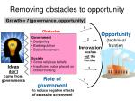 removing obstacles to opportunity
