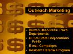 outreach marketing
