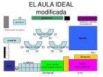 el aula ideal modificada1