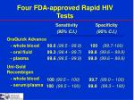 four fda approved rapid hiv tests