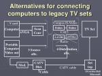 alternatives for connecting computers to legacy tv sets