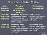 character of cyber all use28