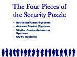 the four pieces of the security puzzle