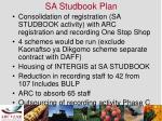 sa studbook plan
