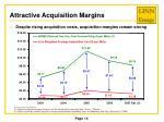 attractive acquisition margins