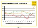 price performance vs oil and gas