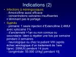 indications 2