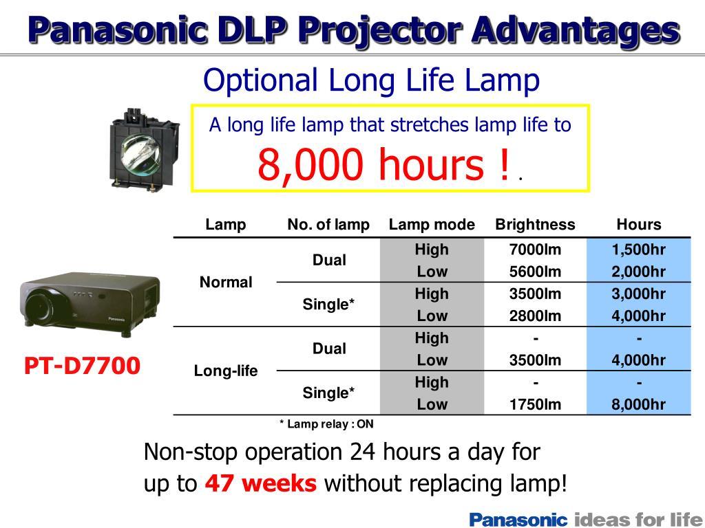Panasonic DLP Projector Advantages