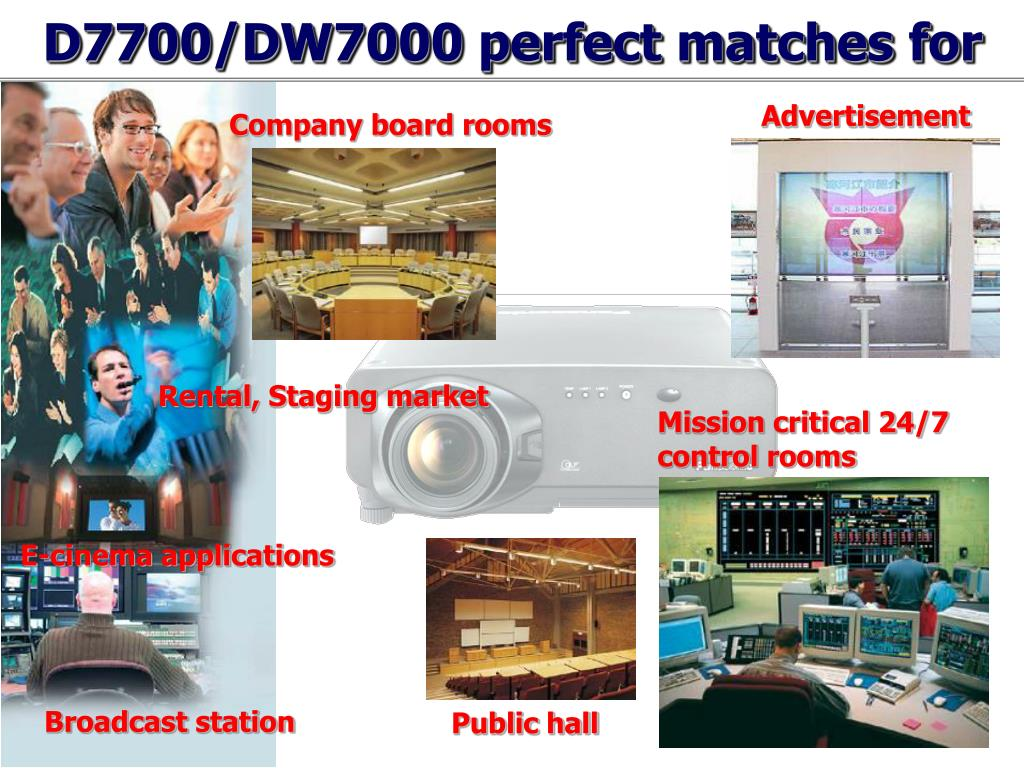 D7700/DW7000 perfect matches for