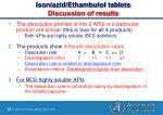 isoniazid ethambutol tablets discussion of results