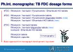 ph int monographs tb fdc dosage forms