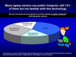 many laptop owners use public hotspots still 15 of them are not familiar with this technology