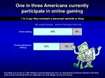 one in three americans currently participate in online gaming