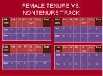 female tenure vs nontenure track