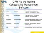 qpr 7 is the leading collaborative management software