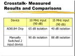 crosstalk measured results and comparisons