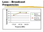 loss broadcast frequencies