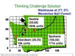 thinking challenge solution