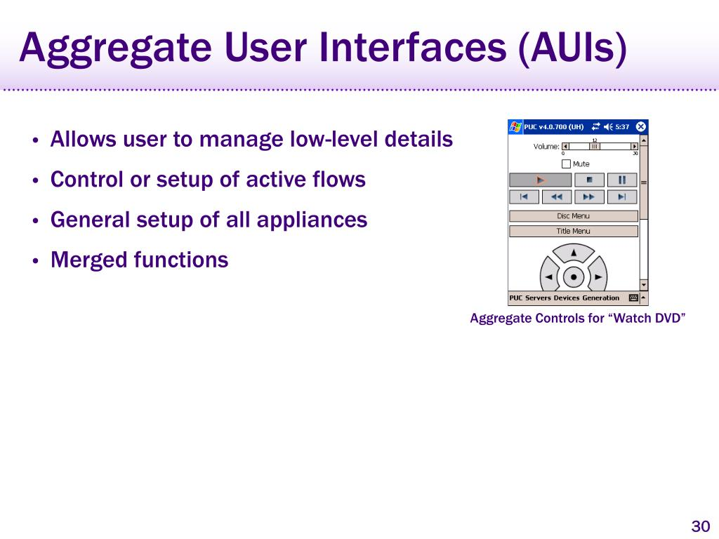 Aggregate User Interfaces (AUIs)