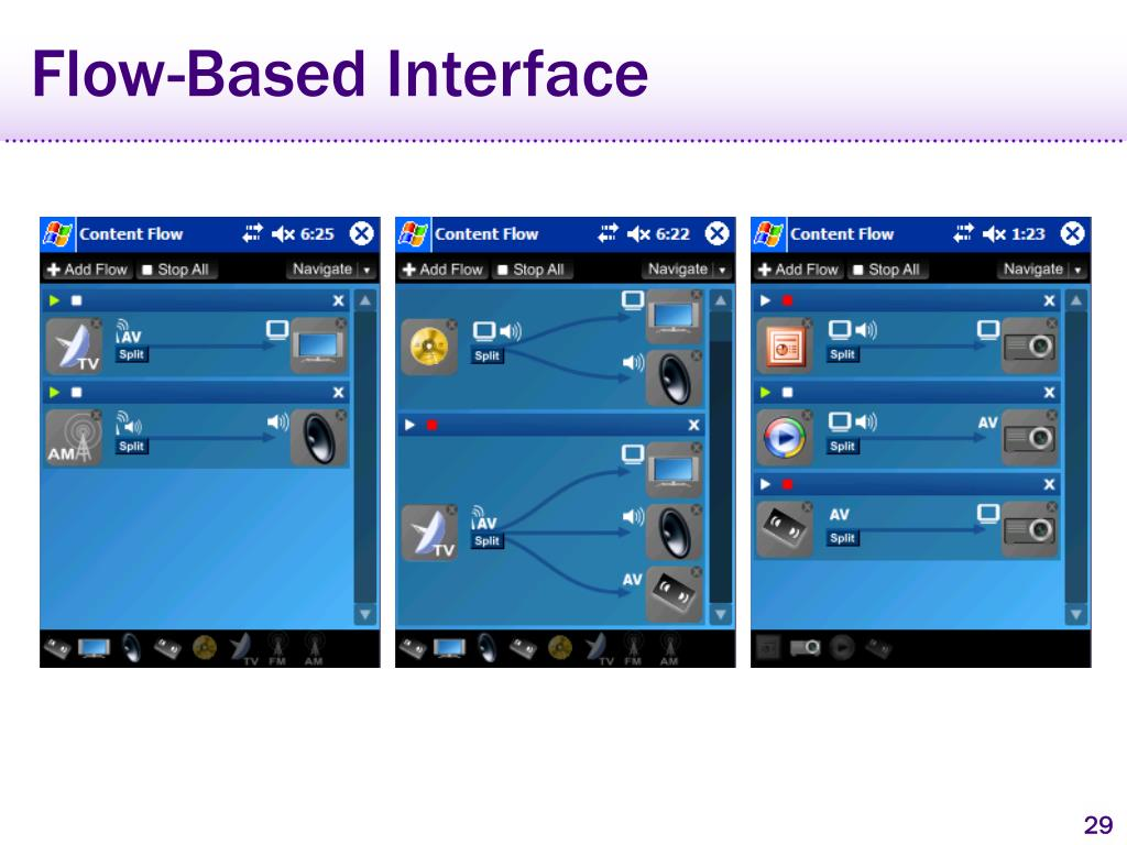 Flow-Based Interface