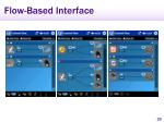 flow based interface30