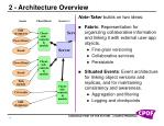 2 architecture overview