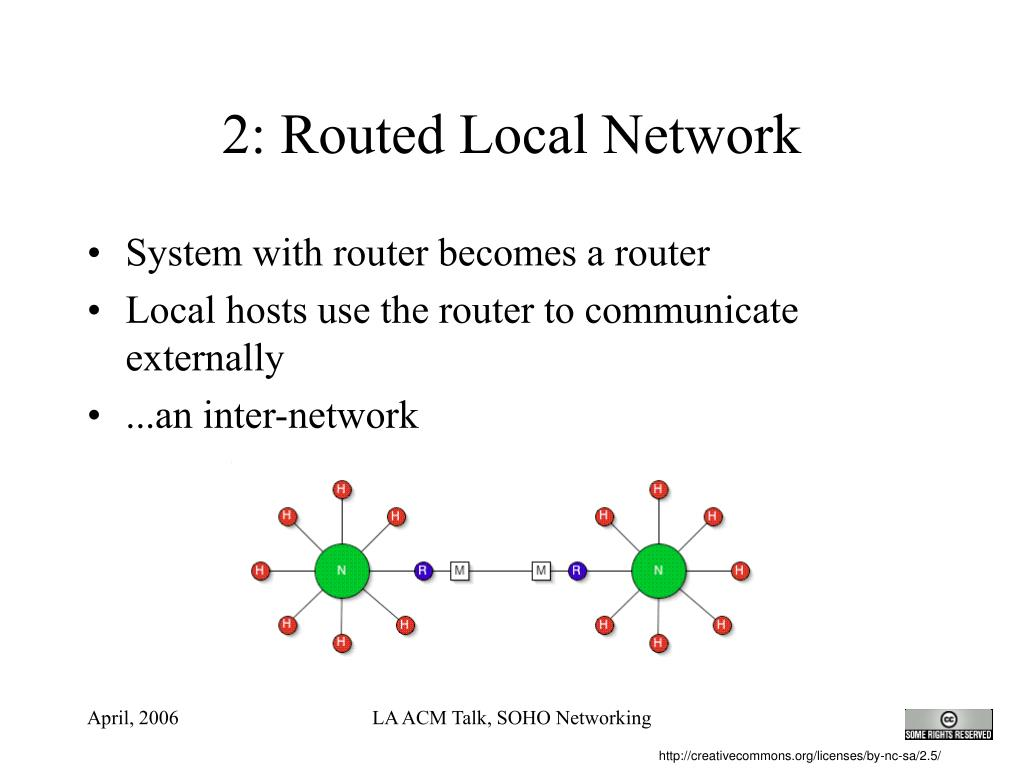2: Routed Local Network