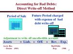 accounting for bad debts direct write off method