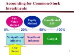 accounting for common stock investments